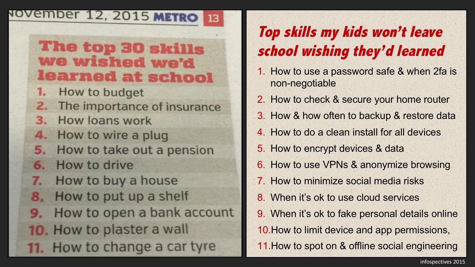 Kids InfoSec Skills