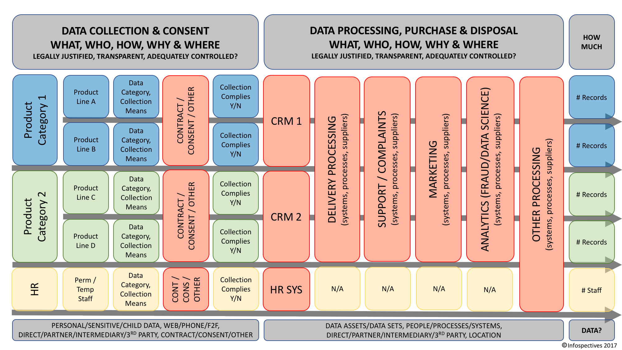 Data Asset Framework - Anonymised